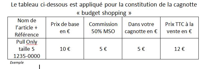 Barème des commissions, mysongoriginal marketplace